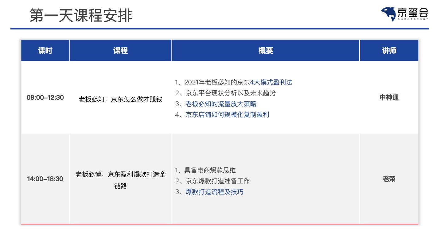 京东销售内部提升班